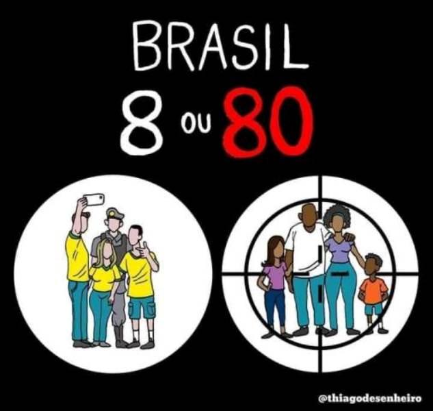 Brasil 8 ou 80